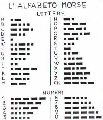 L 39 alfabeto morse for Unito lettere